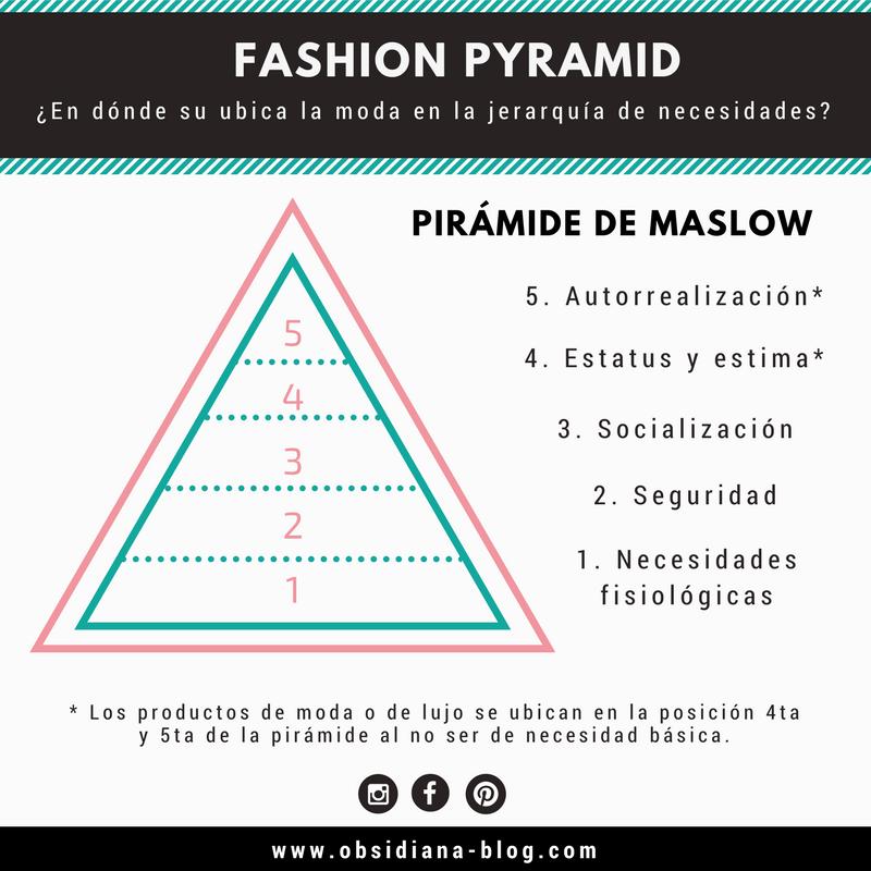 Jerarquís Maslow en la moda productos de lujo