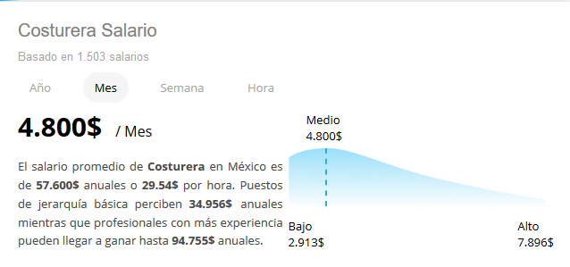 China paga más su mano de obra textil que México