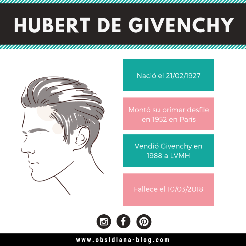 Hubert de Givenchy Bio