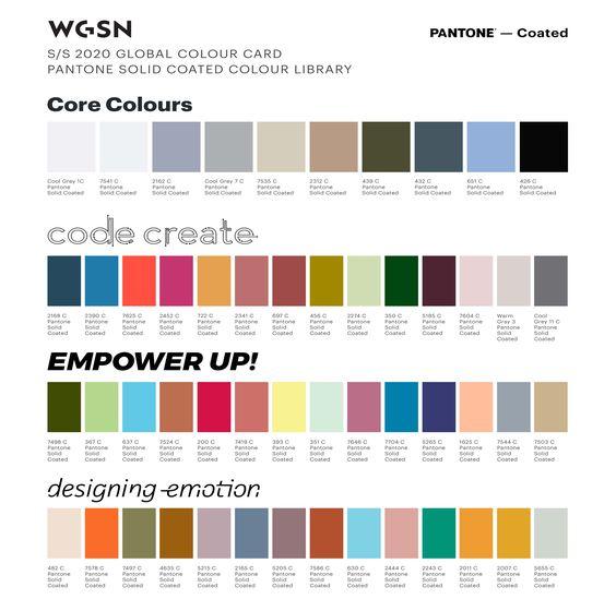 WGSN macrotendencias 2020 moda