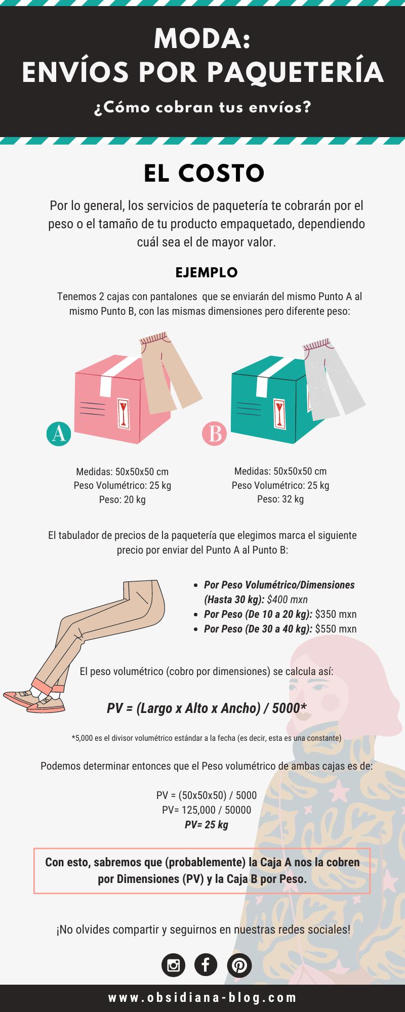 Como funcionan las paqueterias de envio